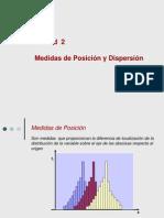 Posicion Yd is Perci On