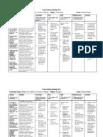curriculum chart rjg