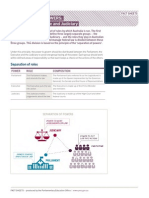 Separation of Powers Factsheet