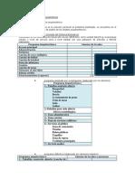 eddy-Programación     arquitectónica diagramas