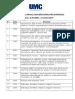 Cronograma de atividades.doc