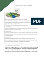 Pengertian Siklus Hidrologi Dan Macam