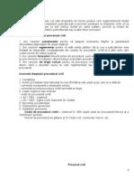 Procedura Civila Sinteza NCPC