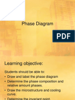 Phase Diagram 2008 (CHAPTER 2)