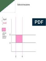 grafica inecuaciones