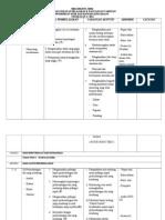 Rancangan Tahunan PSK T4 2013