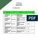 Kisi-Kisi Penulisan Soal TIK Kelas VIII
