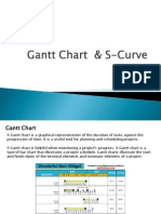 Module 6_Gantt Chart & S-Curve