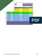 Gestión de auditorias del SGC