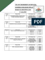 Institute of Moderen Sciences Project List