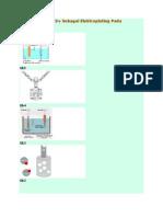 Kepentingan Proses Penyaduran_Elektroplating