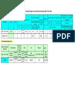 Material Clarification Q345