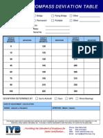 Deviation Card.pdf