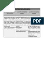 CONSTRUCTIVISMO Y EDUCACIÓN MATEMÁTICA (1)
