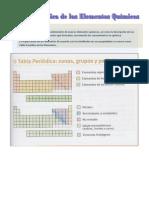 tabla periódica organización