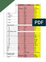 Indikator Parameter Kualitas Tanah (1)
