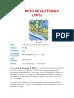 Terremoto de Guatemala (Talo) No Lo Borren