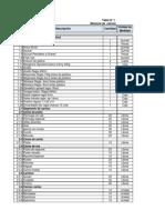 6º_PN Comercilización de productos abarroteria Flodel .