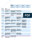 History Camp 2014 Schedule With Topics and Presenters