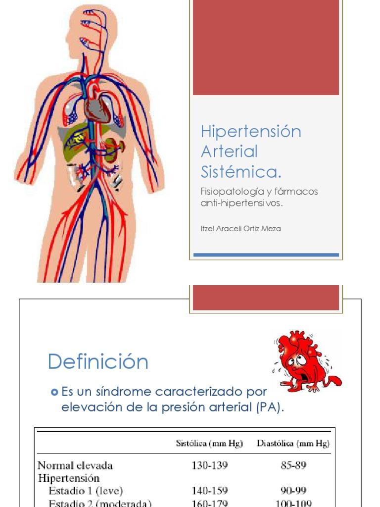 Hipertensión Arterial Sistémica - Hipertensión - Drogas