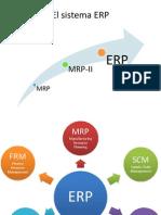 El Sistema ERP