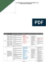 Cartel-De-las-capacidades Cuarto de Matematica 2014 Vcc