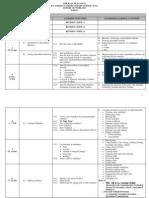Rancangan Pelajaran Tahunan 2014 Tingkatan 2