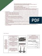Barras de Acero Uso y Empleo