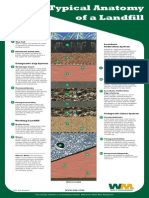 anatomy_of_a_landfill.pdf