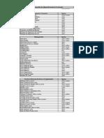Tabela Massa Especifica Construcao