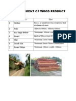 Measurement of Wood Product