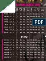 Frame Geometry Chart