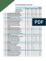 Notas Finales MI 1 2014