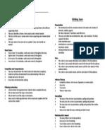 theme essay rubric for