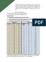 PMFS em +íreas de explora+º+úo seletiva