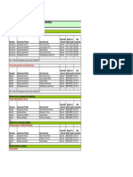 Tabela Ortosul