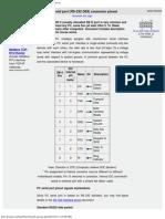 PC Serial Port (RS-232 DE9) Pinout and Wiring @ Pinouts.ru