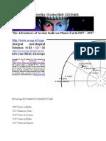#ZodiacShift #Astrology #2015shift