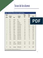Propiedadesfisicas_tema_2_.pdf