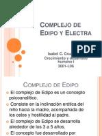 Complejo de Edipo y Electra