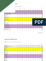Aplication and Corossion Data