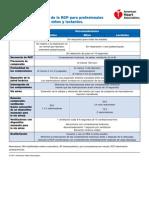 Resumen de los pasos de la RCP.pdf