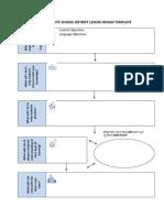 blank granite school district lesson design template-3