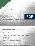 Presentation for School Board ppt.pptx