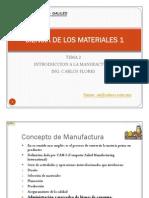 Tema 2 Introduccion a La Manufactura. 10