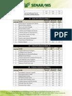 Edital Processo seletivo 001 2014 SENAR MS APROVADOS E REPROVADOS 2 ETAPA NIVEL SUPERIOR.doc