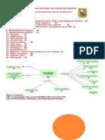 teoria-general-de-sistemasyejercicios-110412200653-phpapp02.doc