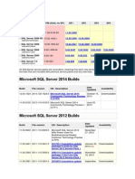 Builds SQLSERVER Summary