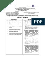 Cuadro Comparativo Objetivos y Fines