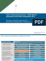 Infrastructure services PEAK assessment